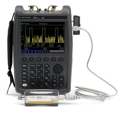 Analizadores para pruebas de radar