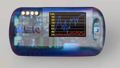 Data Logger MSR145WD