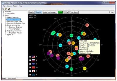 Software para simulación de satélites