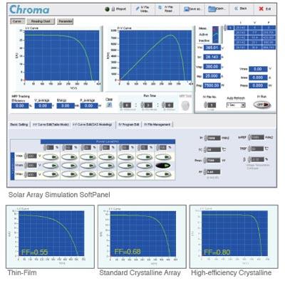 Simulador de paneles fotovoltaicos