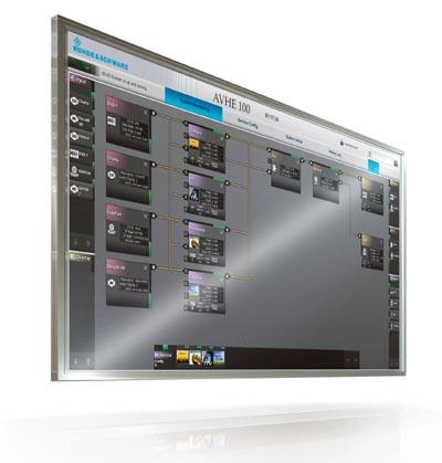Cabecera con DVB-S/DVB-S2