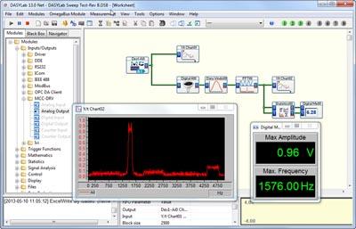 Software de adquisición y análisis de datos