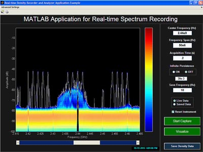 Registro y análisis de espectro en tiempo real