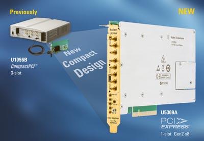Digitalizador PCIe Gen2
