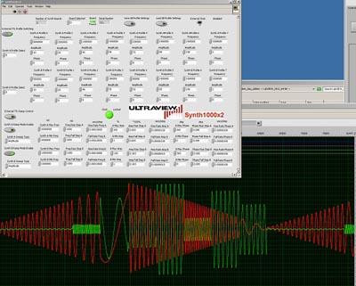 Tarjeta PCIe que genera dos ondas sinusoidales