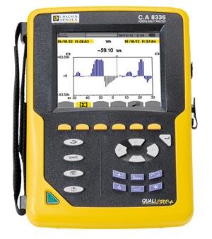 Analizador de calidad de corriente trifásica
