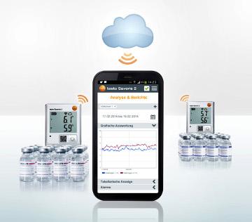 Datalogger IoT de temperatura y humedad