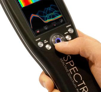 Analizador de espectro ultra-rápido