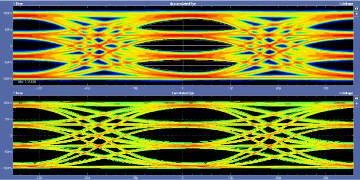 Solución para validación de transmisor
