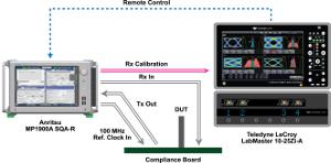 Sistema de pruebas PCI Express 4.0