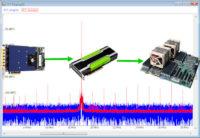 Digitalizadores con funciones de promediado de señales