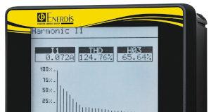 Enerdis cambia su nombre a Chauvin Arnoux Energy