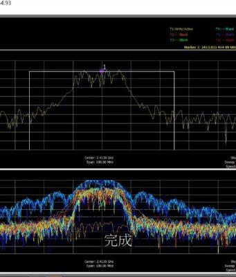 Analizador de sobremesa para espectros en tiempo real