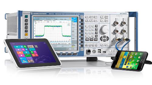 solución para señalización WLAN IEEE 802.11ax