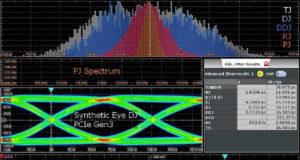 Osciloscopios con descomposición de jitter