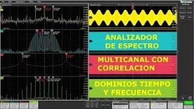 Spectrum View con controles independientes vs. FFT convencional