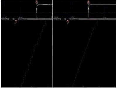 Haciendo zoom sobre un flanco rápido, una adquisición de 8 bits muestra la cuantificación del CAD y con el mismo factor de zoom, una adquisición de 12 bits se observa más suave.