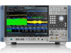Análisis a 8.3 GHz de señales y espectros