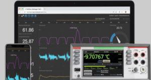 Panel de control en tiempo real con soporte