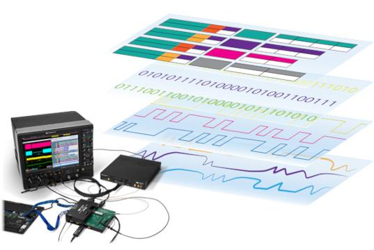 Sonda analizadora de protocolo PCI Express CrossSync PHY