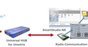 Solución de medición de calidad de vídeo para 5G