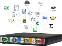 Handyscope HS6 Osciloscopio USB 3.0 de cuatro canales