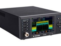 RFM3000 Medidores de potencia RF