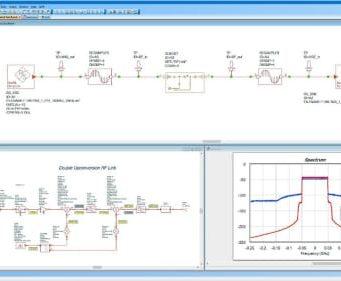 VSESIM-VSS Herramienta de creación y análisis de señales